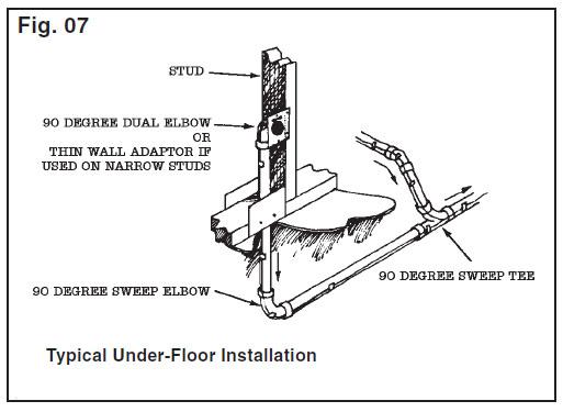 central vacuum installation part 4